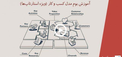 آموزش ویدیویی بوم مدل کسب و کار