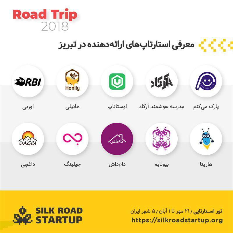 استارتآپهای ارائه دهنده در رویداد استارتاپ جاده ابریشم تبریز