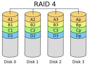 raid4