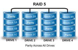 raid_5_600